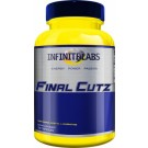 Infinite Labs Final Cutz Review