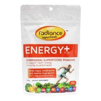 Radiance Energy Plus Review