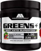 American Metabolix Greens Plus Keto Superfood Review