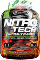 Nitro-tech Naturally Flavoured Review